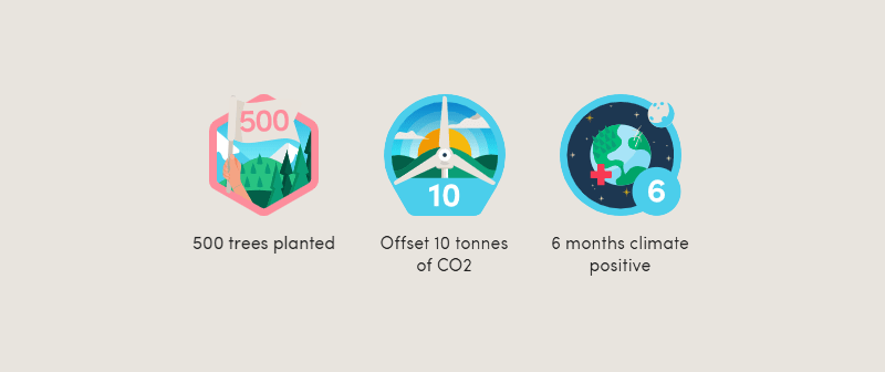 6 Months of carbon positivity 800px